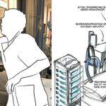 Optimaliseren inrichting IC door kleiner werkruimte